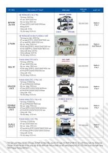 Bảng giá TVPark-3